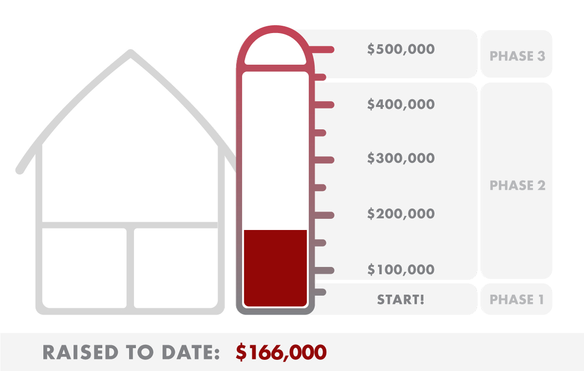 Miller Barn Fundraising Progress July 2018